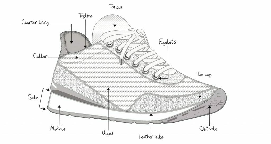 online shopping sneakers for sneakers online in India